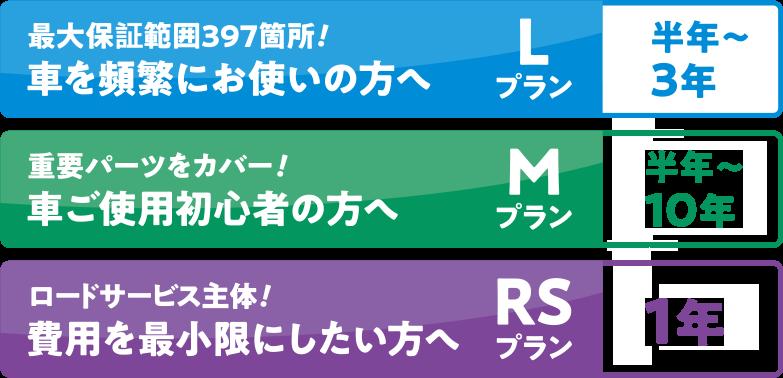 プランL、M、RS